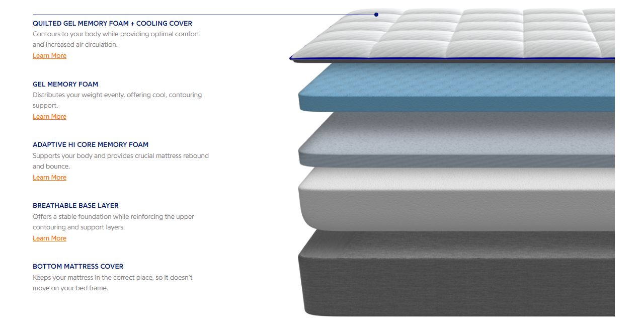 1569936420 152 our 2019 review of the nectar mattress - Our 2019 Review of the Nectar Mattress