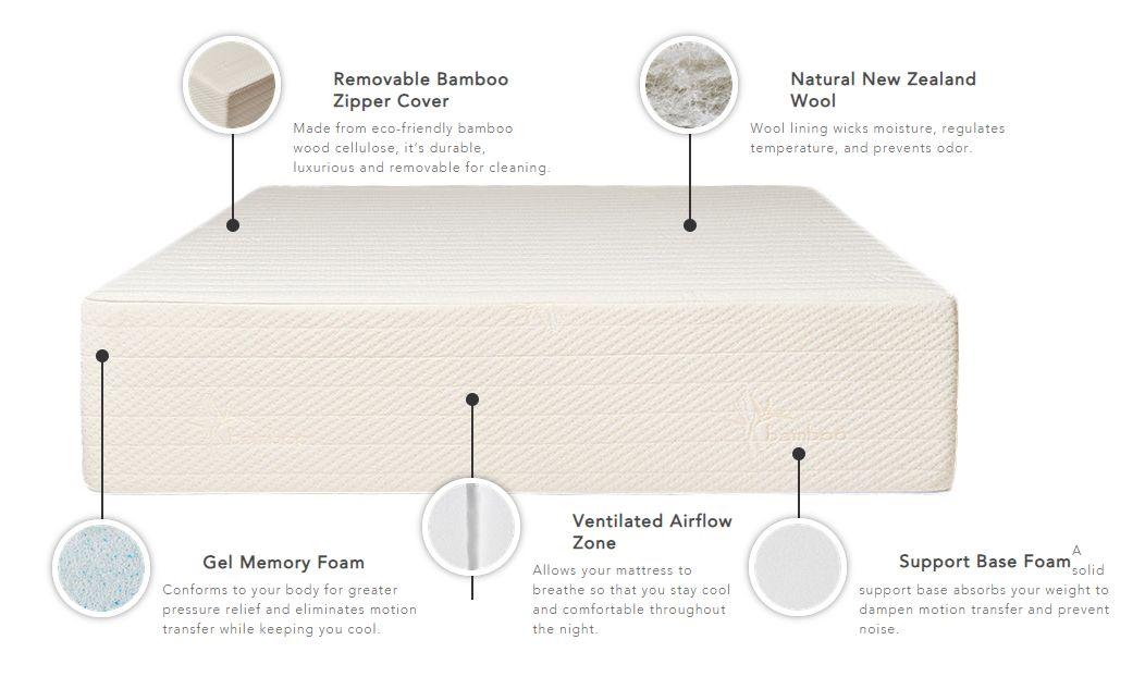 1571316543 6 the brentwood home mattress perfect for everyone - The Brentwood Home Mattress: Perfect for Everyone!