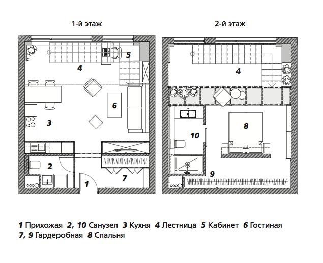 loft 74 m design
